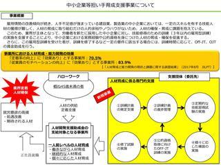 中小企業担い手育成事業.jpg