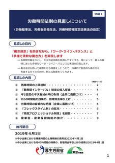 働き方改革労働時間-001.jpg