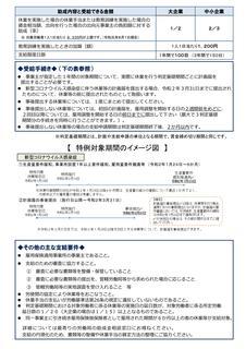 雇調金コロナ武漢ウイルス特例.jpg